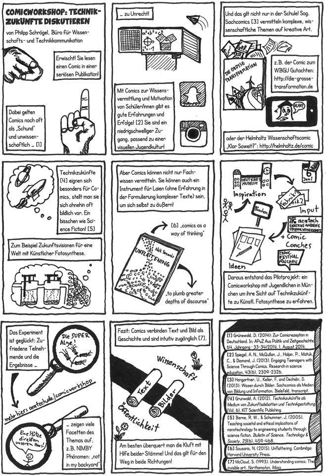comic workshop comics selbst zeichnen und schreiben