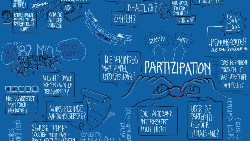 Warum das Mitmachen in der Politik so schwierig ist. | Zeichnung: Anna Lena Schiller, CC-BY-2.0