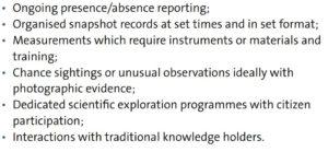 """<a href=""""http://marineboard.eu/sites/marineboard.eu/files/public/publication/EMB_Policy_Brief_5_Marine_Citizen_Science_0.pdf"""" target=""""_blank"""" rel=""""noopener""""><b>Beobachten, Messen, auflisten</b> das können Bürgerwissenschaftler für die Meeresforschung tun. © European Marine Board.</a>"""
