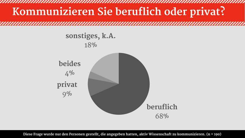 Grafik: Anne Weißschädel