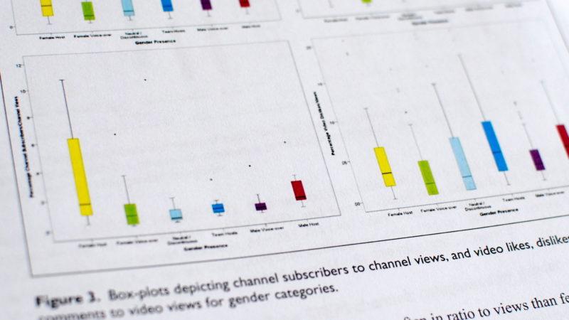 Statistische Auswertung in einer Fachzeitschrift